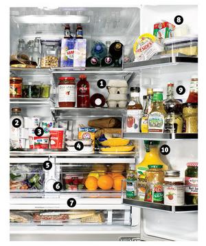 Một cách sắp xếp đồ ăn trong tủ lạnh (hình trên mạng) : (1)Trứng, (2) sữa, (3) yaourt, phó mát cottage, (4) thịt tươi đóng gói, (5) rau, đậu, (6) trái cây, (7) thịt đã chế biến, (8) bơ và phó mát mềm, (9) gia vị, (10) nước trái cây)